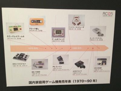 昭和なつかしのゲームゾーン02
