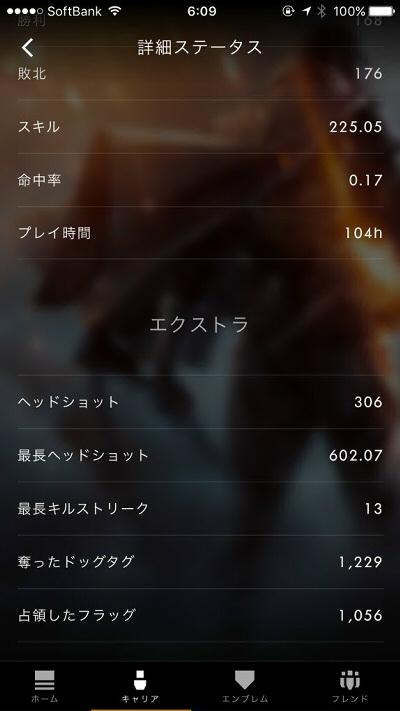 HeadShot 602m